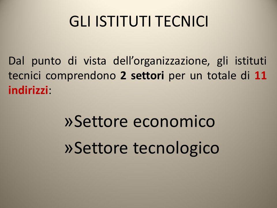 Settore economico Settore tecnologico GLI ISTITUTI TECNICI