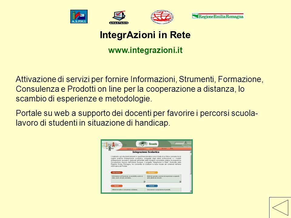 IntegrAzioni in Rete www.integrazioni.it
