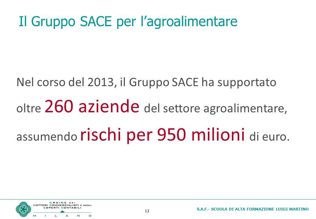 Il Gruppo SACE per l'agroalimentare