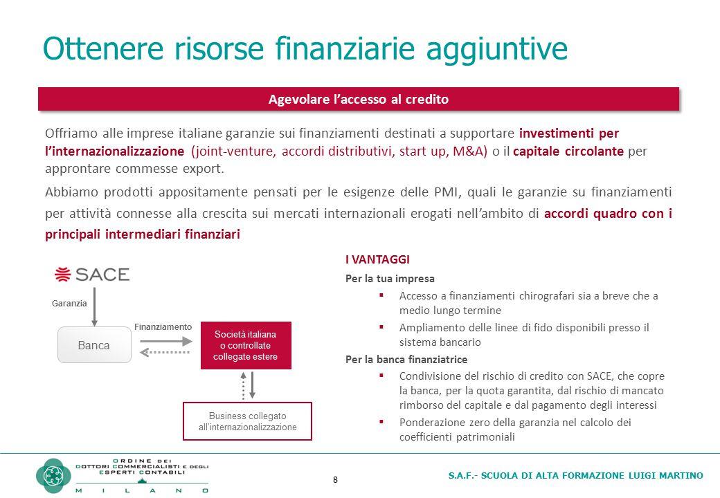 Ottenere risorse finanziarie aggiuntive