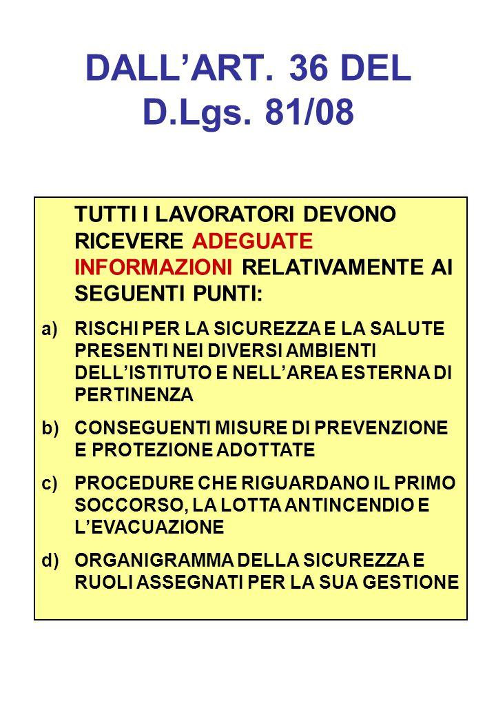 DALL'ART. 36 DEL D.Lgs. 81/08 TUTTI I LAVORATORI DEVONO RICEVERE ADEGUATE INFORMAZIONI RELATIVAMENTE AI SEGUENTI PUNTI: