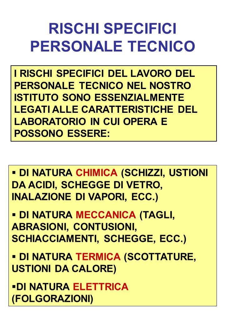 RISCHI SPECIFICI PERSONALE TECNICO
