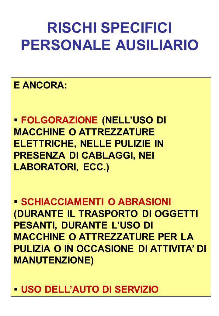 RISCHI SPECIFICI PERSONALE AUSILIARIO