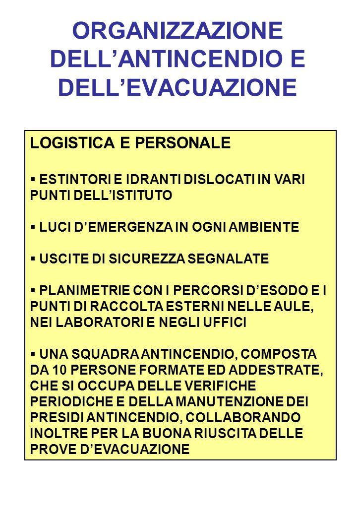 ORGANIZZAZIONE DELL'ANTINCENDIO E DELL'EVACUAZIONE