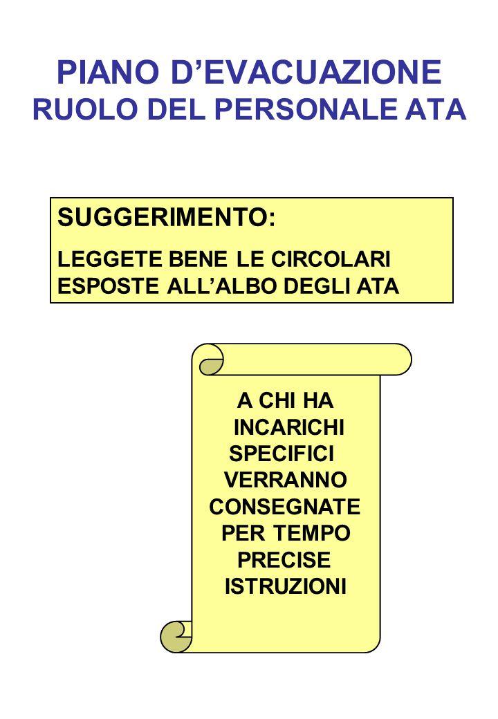PIANO D'EVACUAZIONE RUOLO DEL PERSONALE ATA