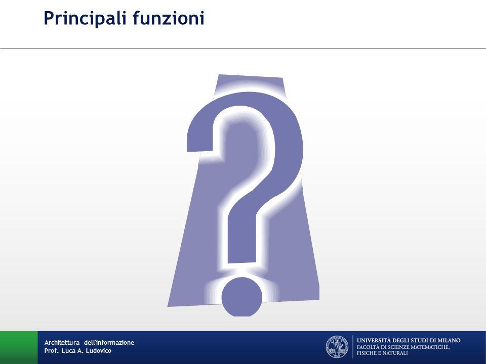 Principali funzioni Architettura dell informazione Prof. Luca A. Ludovico