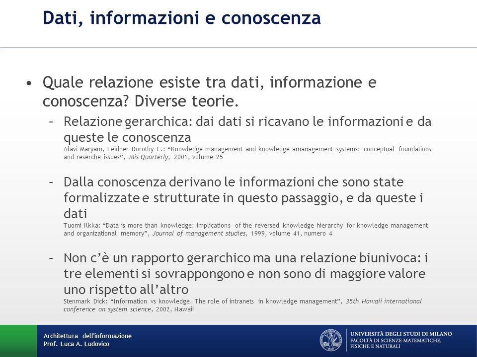 Dati, informazioni e conoscenza