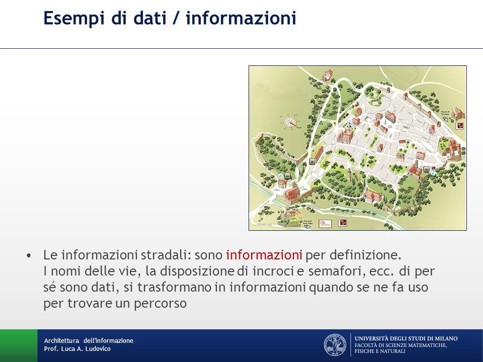 Esempi di dati / informazioni