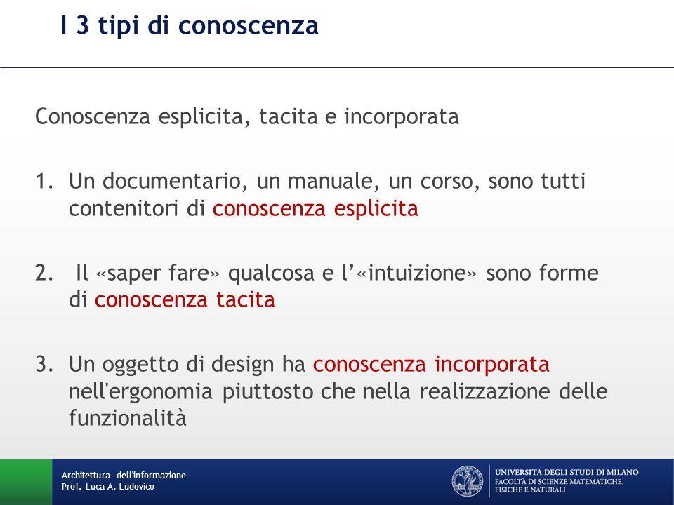 I 3 tipi di conoscenza Conoscenza esplicita, tacita e incorporata