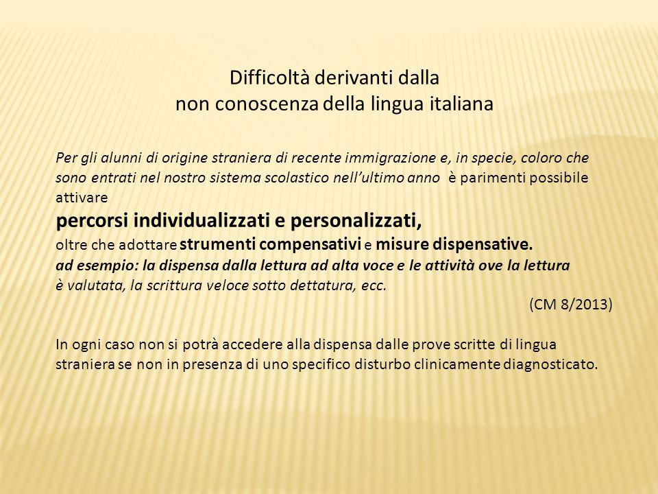Difficoltà derivanti dalla non conoscenza della lingua italiana
