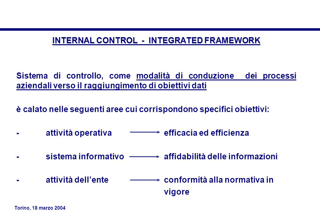 INTERNAL CONTROL - INTEGRATED FRAMEWORK