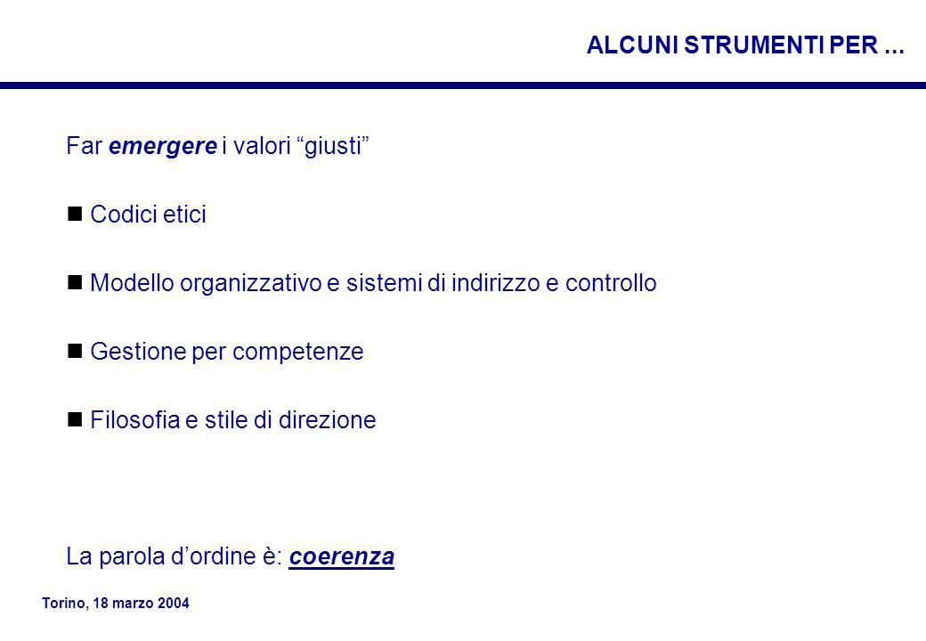 ALCUNI STRUMENTI PER ... Far emergere i valori giusti Codici etici. Modello organizzativo e sistemi di indirizzo e controllo.