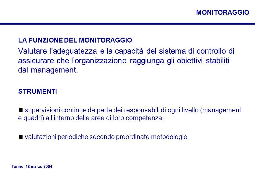 MONITORAGGIO LA FUNZIONE DEL MONITORAGGIO.