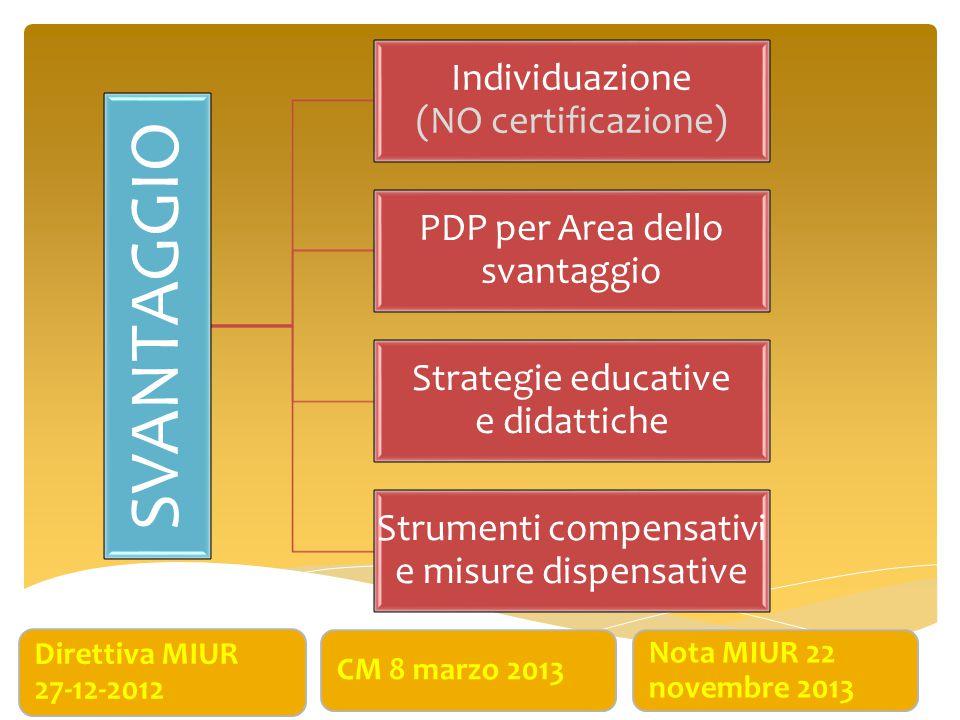 SVANTAGGIO Direttiva MIUR 27-12-2012 CM 8 marzo 2013