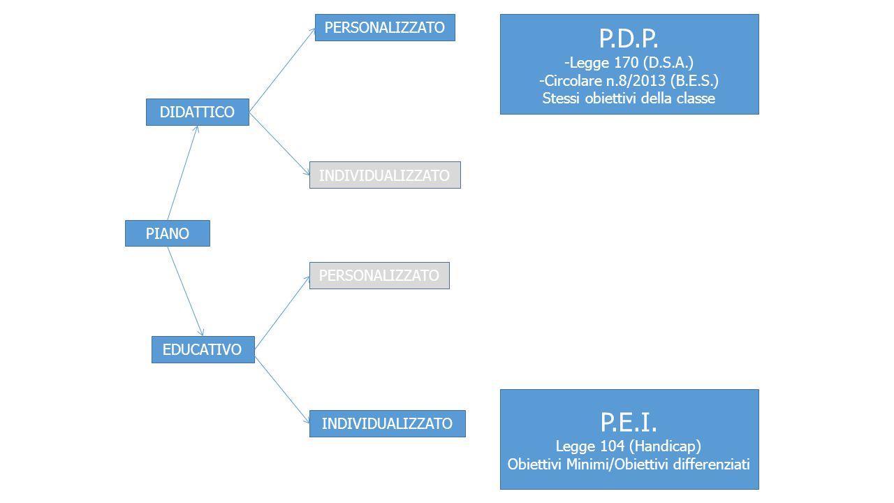 P.D.P. P.E.I. PERSONALIZZATO Legge 170 (D.S.A.)