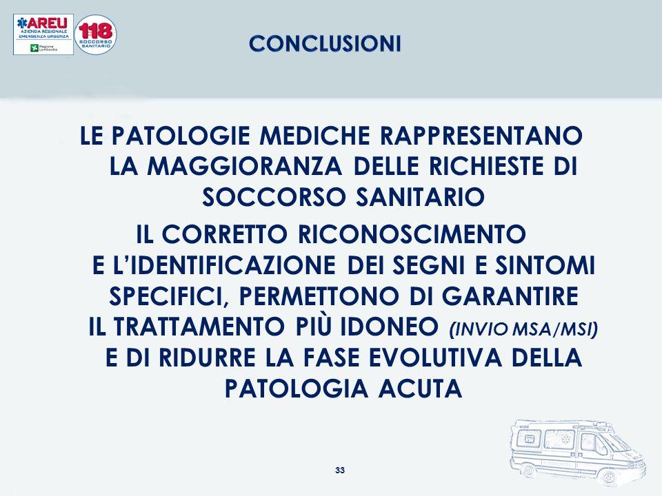 CONCLUSIONI LE PATOLOGIE MEDICHE RAPPRESENTANO LA MAGGIORANZA DELLE RICHIESTE DI SOCCORSO SANITARIO.