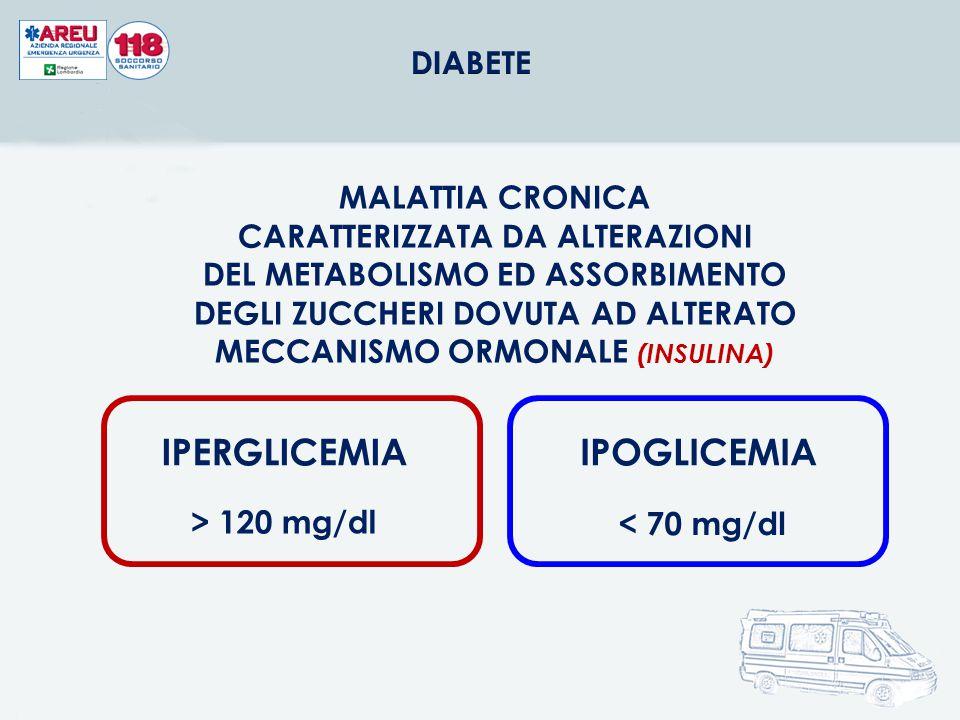 IPERGLICEMIA IPOGLICEMIA