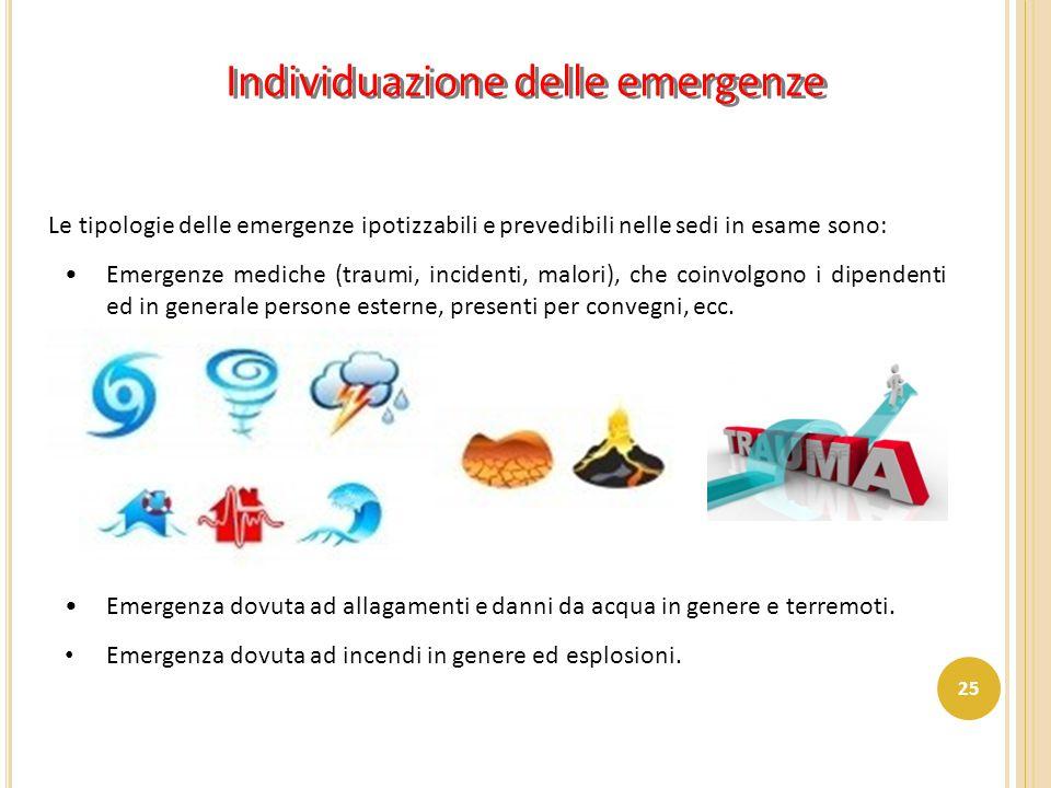 Individuazione delle emergenze