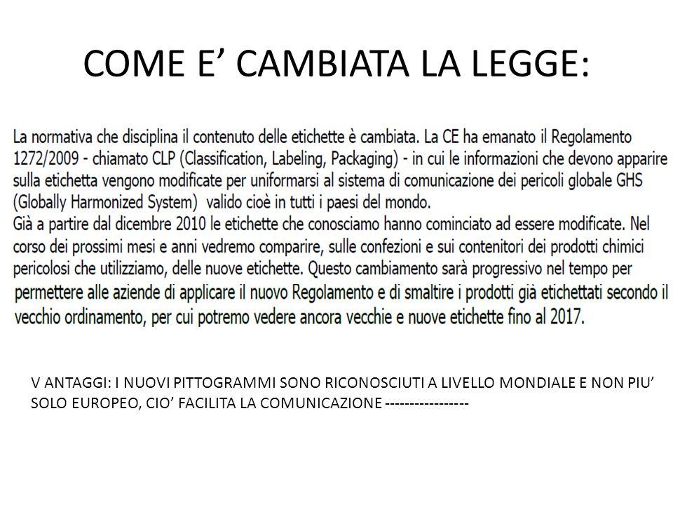 COME E' CAMBIATA LA LEGGE: