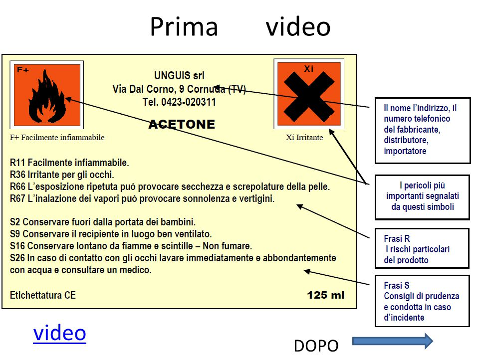 Prima video video DOPO
