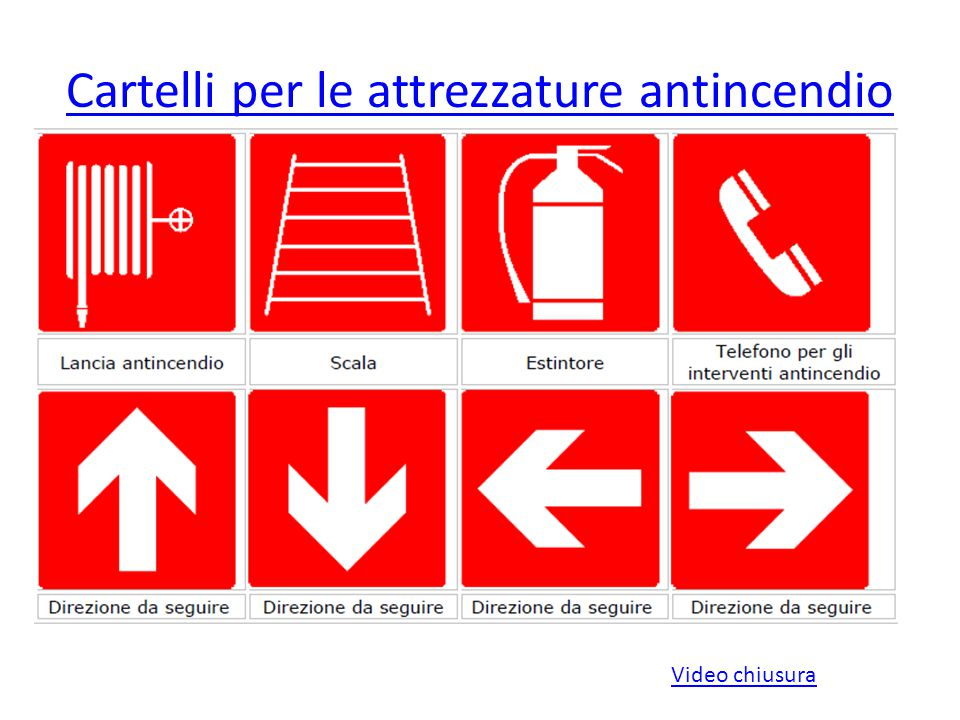 Cartelli per le attrezzature antincendio