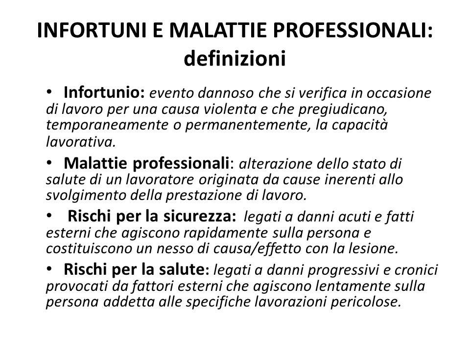 INFORTUNI E MALATTIE PROFESSIONALI: definizioni