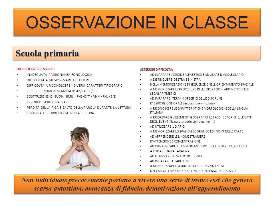 OSSERVAZIONE IN CLASSE
