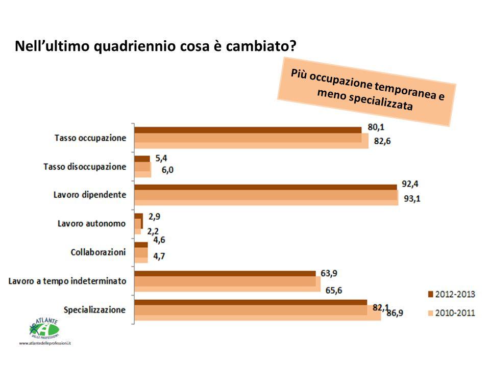 Più occupazione temporanea e meno specializzata