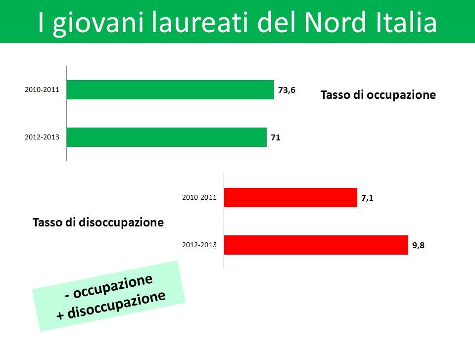 I giovani laureati del Nord Italia