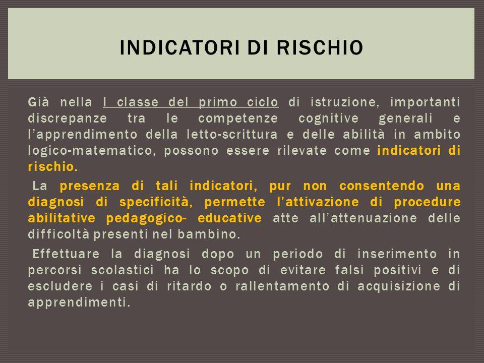 Indicatori di rischio