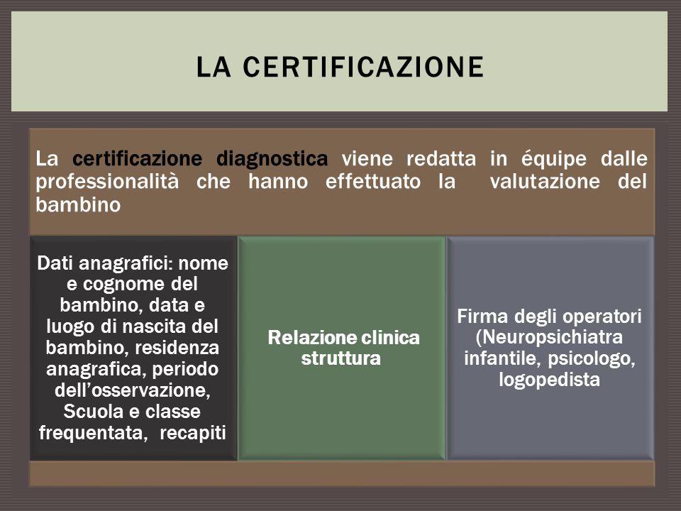 Relazione clinica struttura