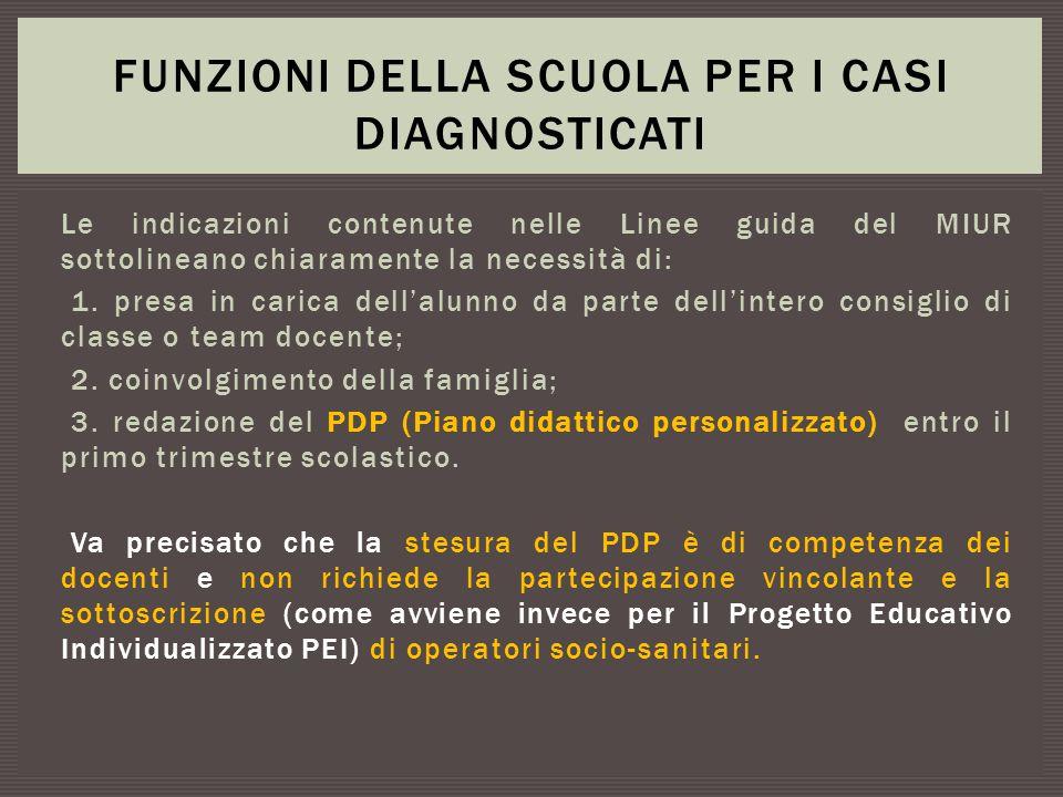 Funzioni della scuola per i casi diagnosticati