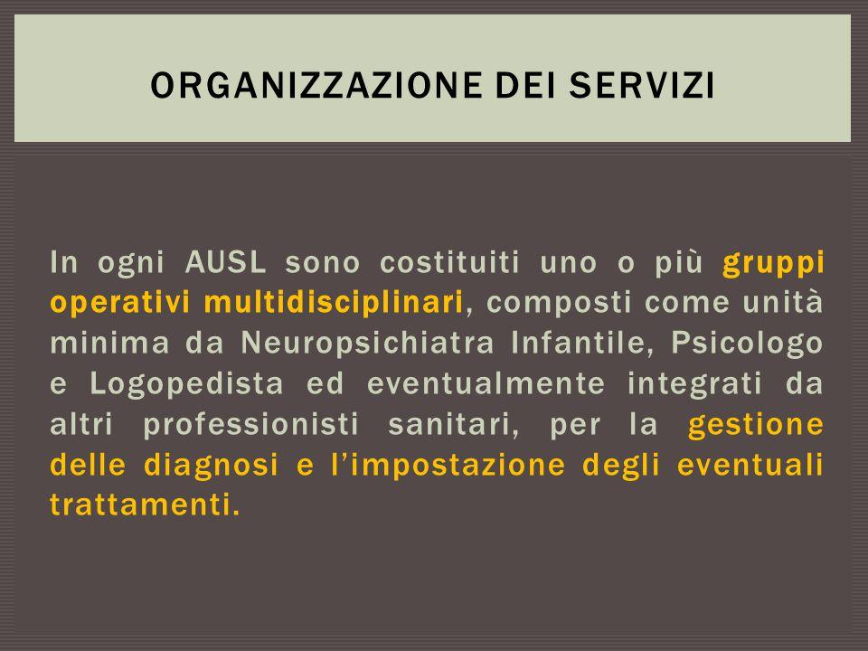 Organizzazione dei servizi