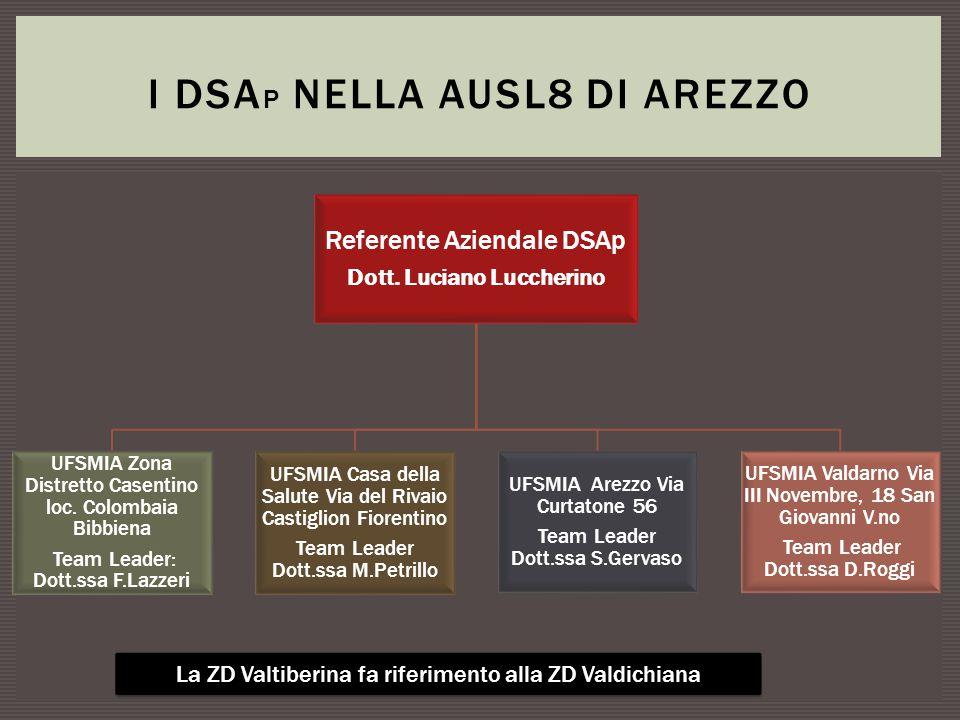 I Dsap nella AUSL8 di Arezzo