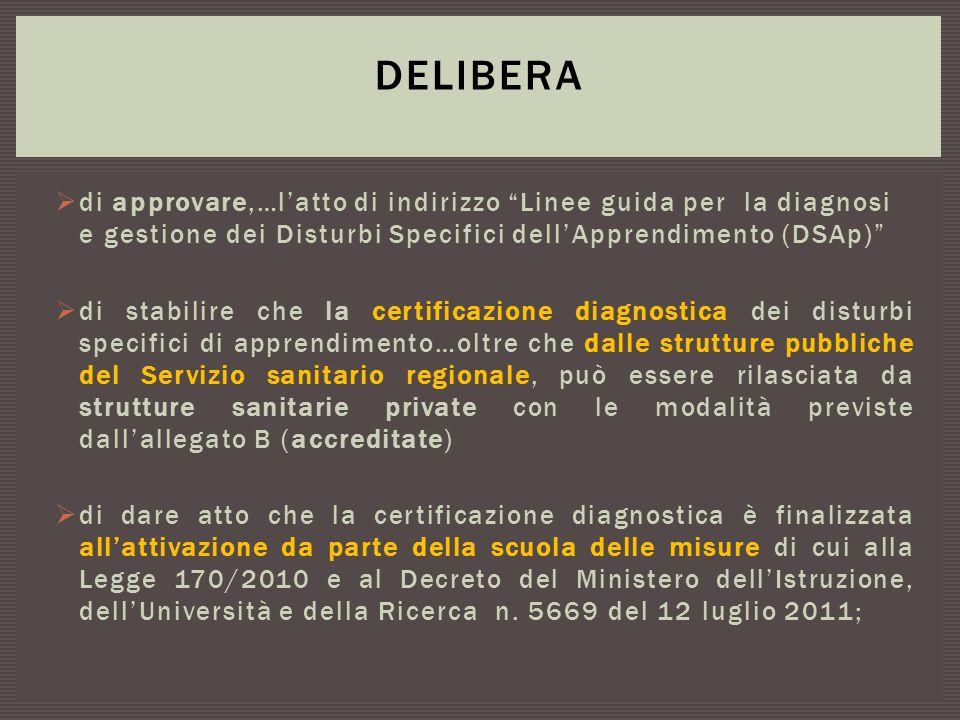 delibera di approvare,…l'atto di indirizzo Linee guida per la diagnosi e gestione dei Disturbi Specifici dell'Apprendimento (DSAp)