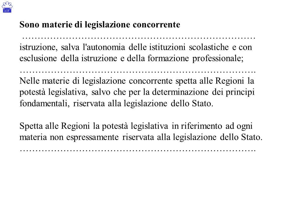 Sono materie di legislazione concorrente