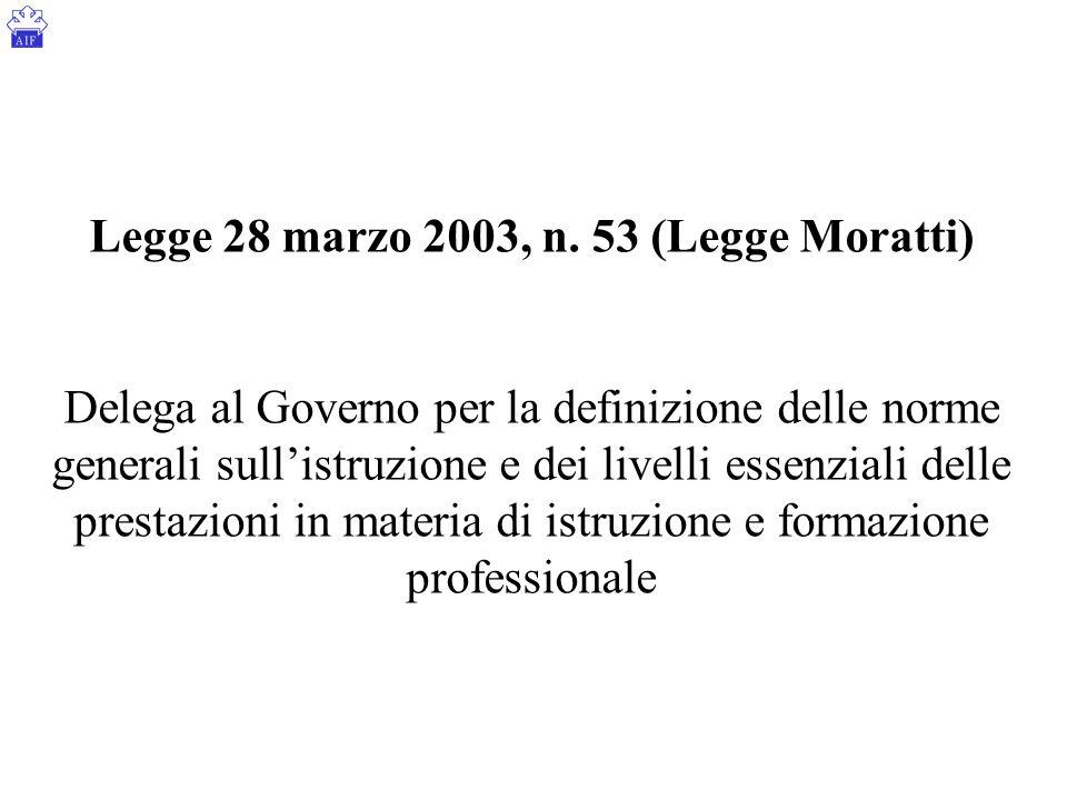 Legge 28 marzo 2003, n. 53 (Legge Moratti)
