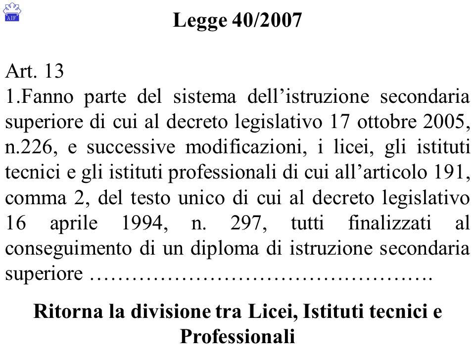 Ritorna la divisione tra Licei, Istituti tecnici e Professionali