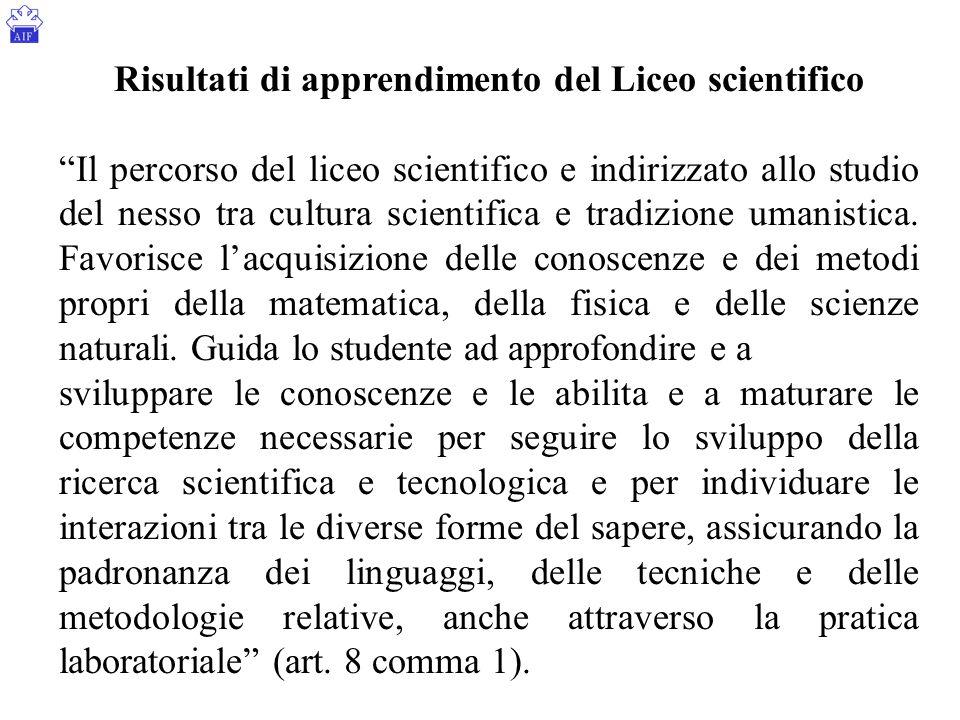 Risultati di apprendimento del Liceo scientifico