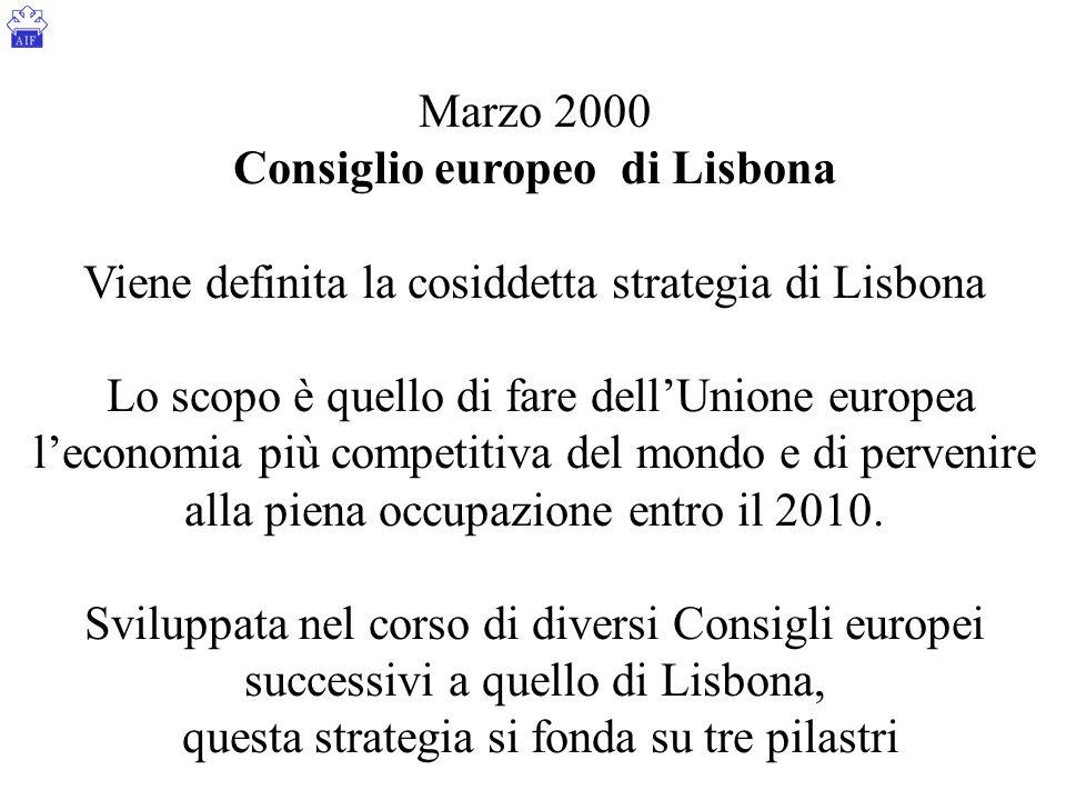 Consiglio europeo di Lisbona