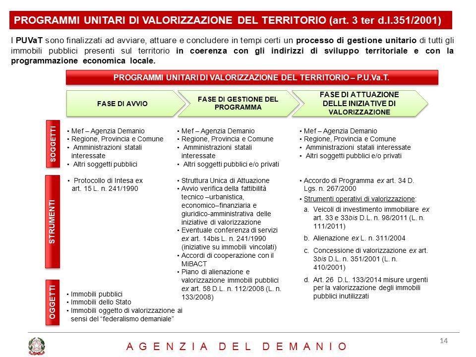 PROGRAMMI UNITARI DI VALORIZZAZIONE DEL TERRITORIO (art. 3 ter d. l
