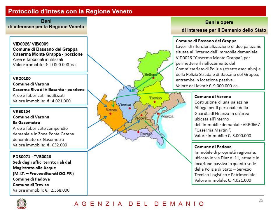 Protocollo d'Intesa con la Regione Veneto