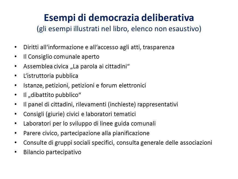 Esempi di democrazia deliberativa (gli esempi illustrati nel libro, elenco non esaustivo)