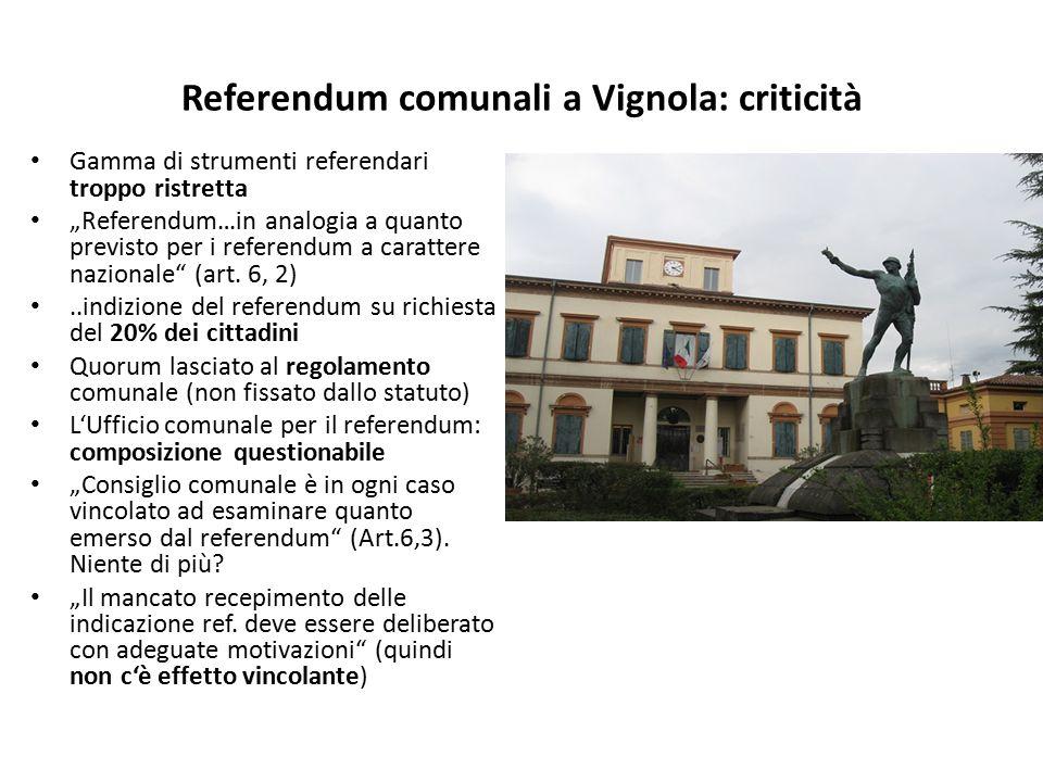 Referendum comunali a Vignola: criticità