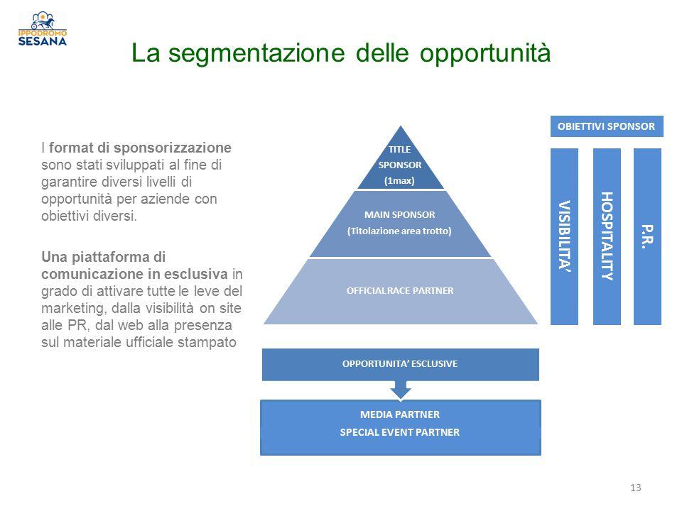 La segmentazione delle opportunità