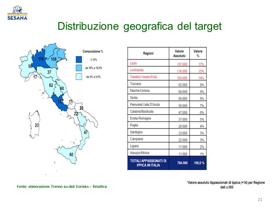 Distribuzione geografica del target