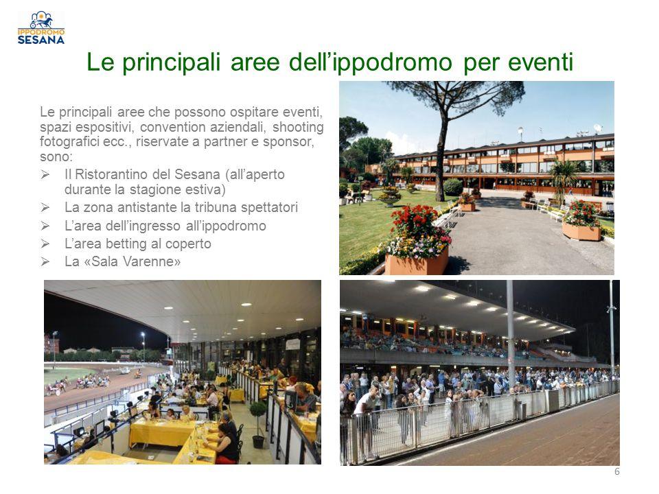 Le principali aree dell'ippodromo per eventi