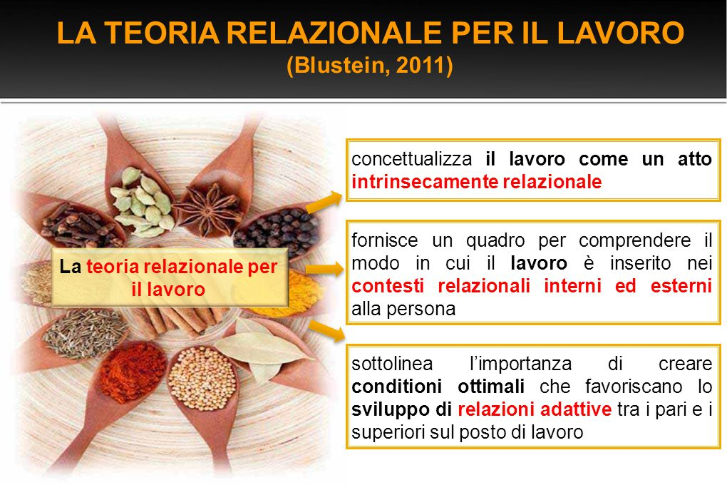 LA TEORIA RELAZIONALE PER IL LAVORO (Blustein, 2011)