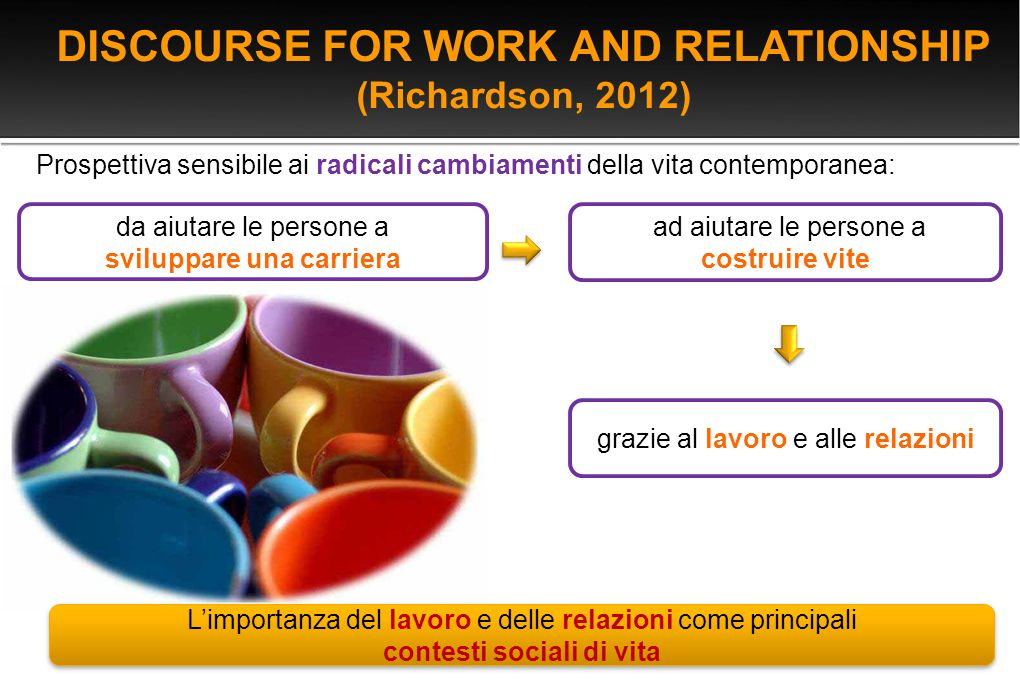 DISCOURSE FOR WORK AND RELATIONSHIP
