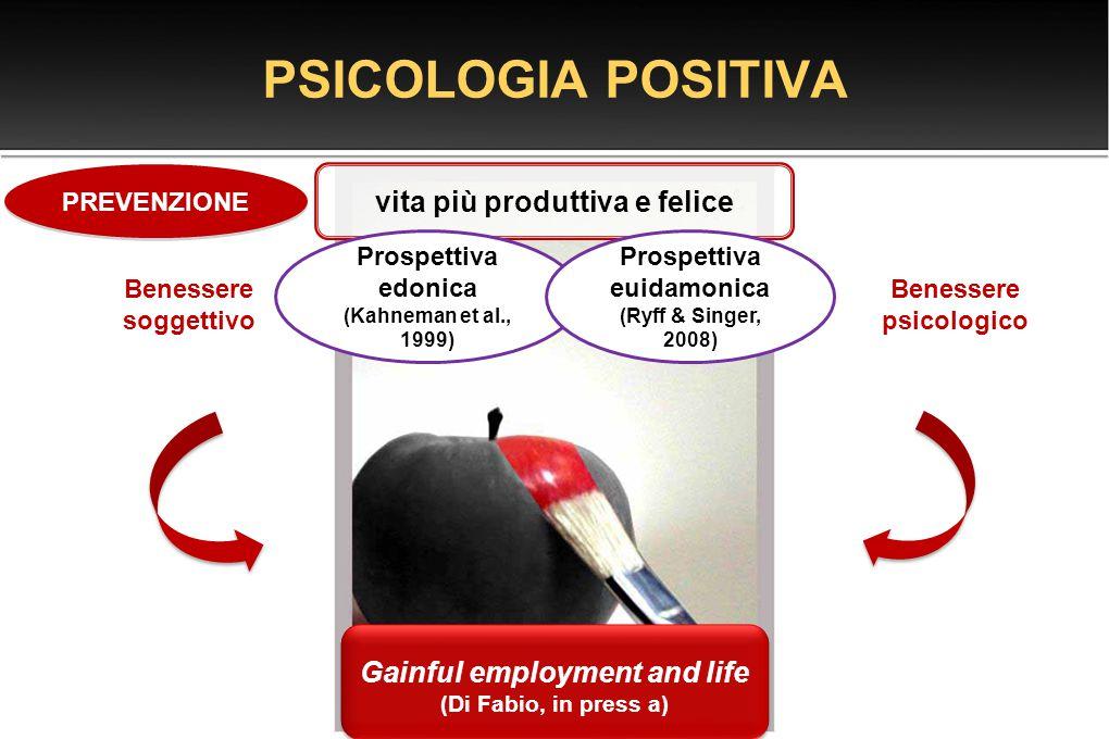 PSICOLOGIA POSITIVA vita più produttiva e felice